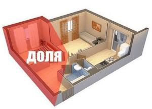 Доля собственности в квартире