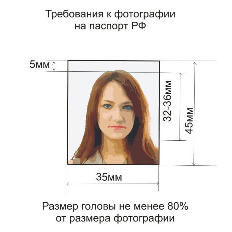 Как дома сделать фото на загранпаспорт для
