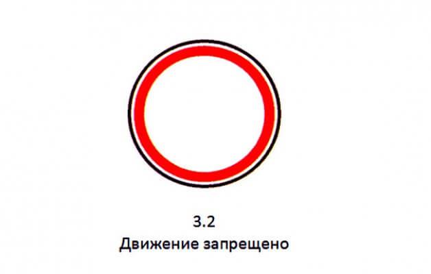 Движение под знак движение запрещено: зона действия