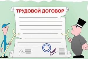Содержание трудового контракта