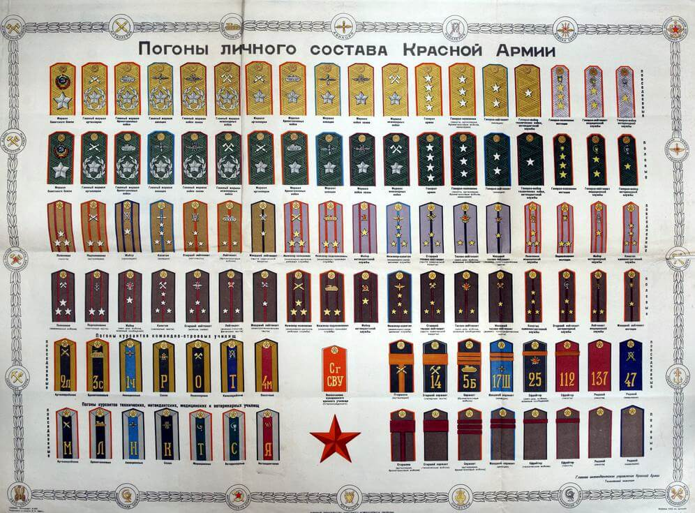 Звания в Советской Армии: процедура образования в разные периоды